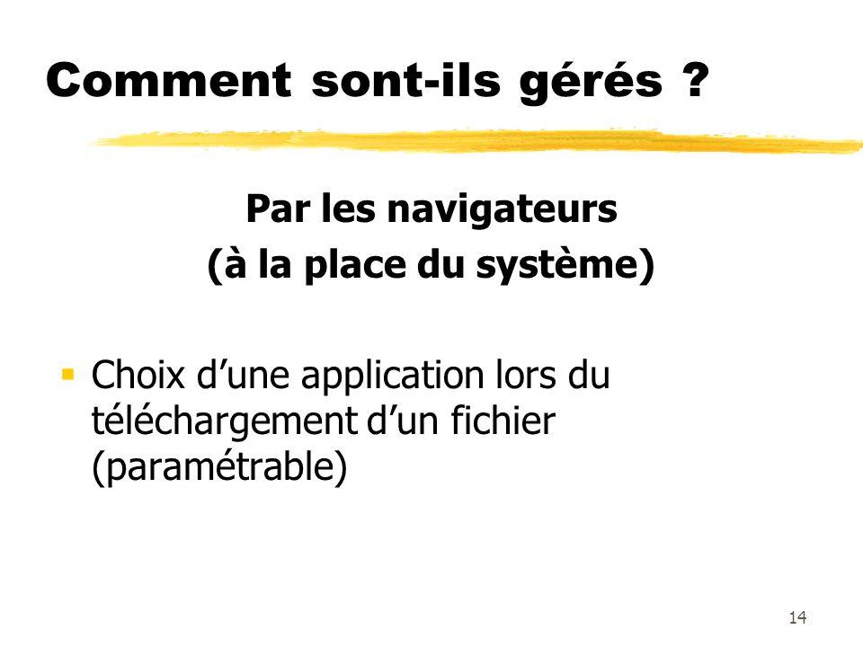 Comment sont-ils gérés ? Par les navigateurs (à la place du système) Choix dune application lors du téléchargement dun fichier (paramétrable) 14