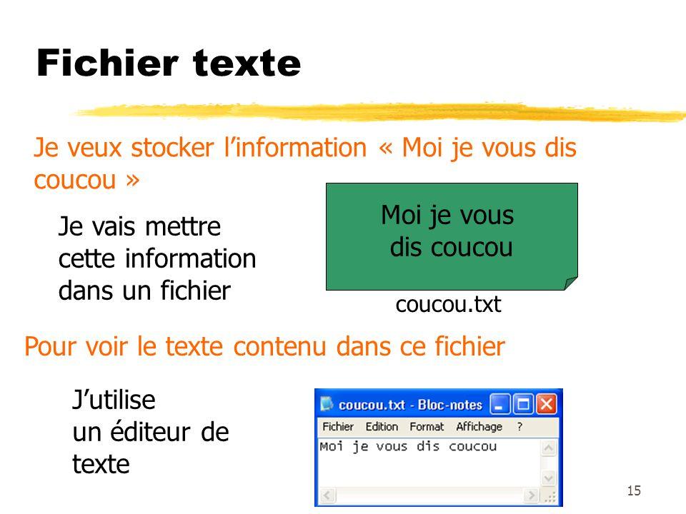 Fichier texte Je veux stocker linformation « Moi je vous dis coucou » Je vais mettre cette information dans un fichier Moi je vous dis coucou coucou.t