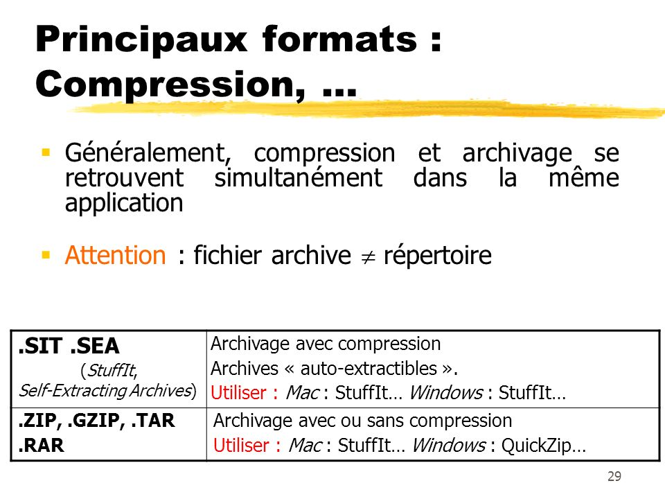 Principaux formats : Compression, … Généralement, compression et archivage se retrouvent simultanément dans la même application Attention : fichier archive répertoire.SIT.SEA (StuffIt, Self-Extracting Archives) Archivage avec compression Archives « auto-extractibles ».