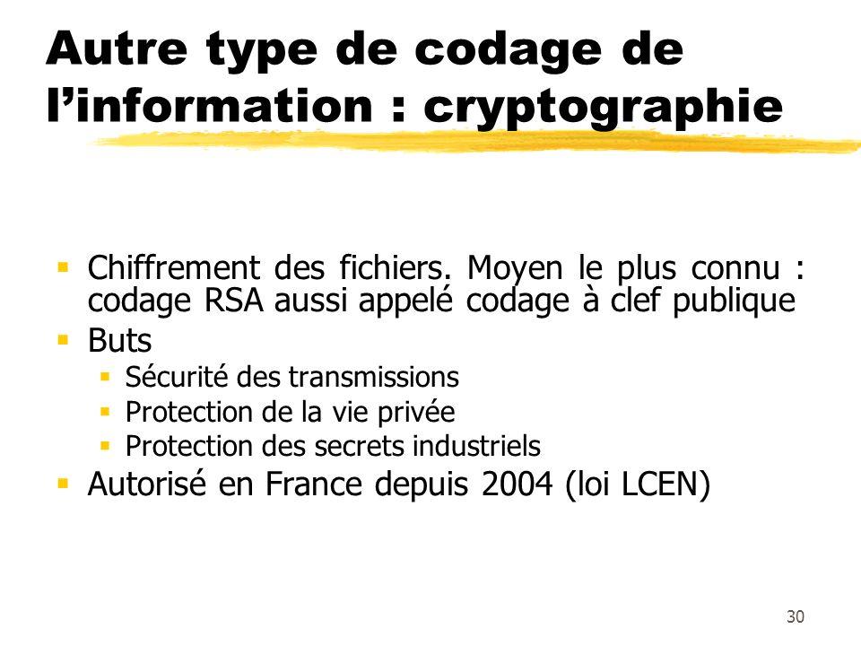Autre type de codage de linformation : cryptographie Chiffrement des fichiers. Moyen le plus connu : codage RSA aussi appelé codage à clef publique Bu