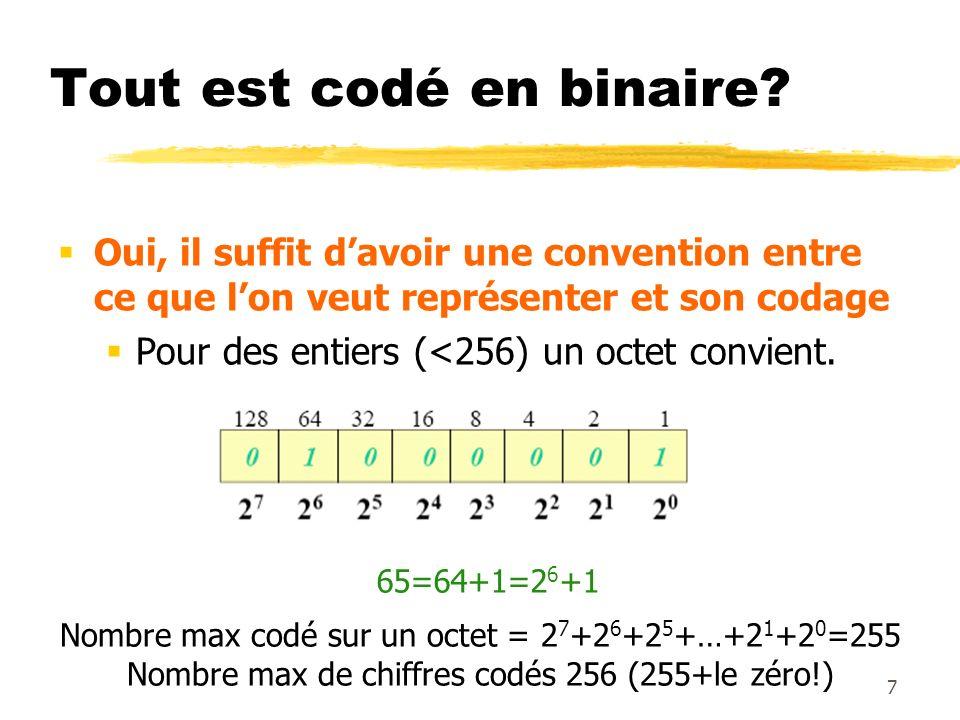 Tout est codé en binaire? Oui, il suffit davoir une convention entre ce que lon veut représenter et son codage Pour des entiers (<256) un octet convie