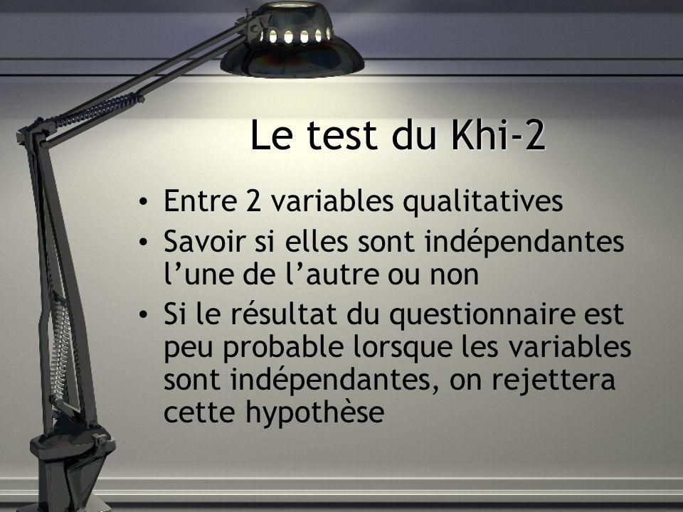 Mise en œuvre du test Calcul des marges Calcul des effectifs théoriques Calcul des valeurs de Khi-2 Calcul des degrés de liberté Consultation de la table Interprétation (sil y a lieu).