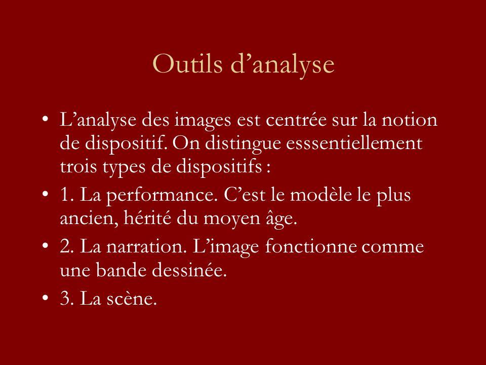 Outils danalyse Lanalyse des images est centrée sur la notion de dispositif.
