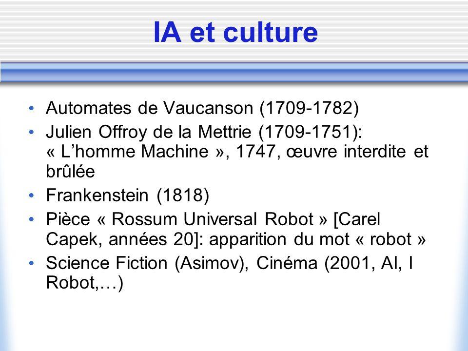 IA et culture Automates de Vaucanson (1709-1782) Julien Offroy de la Mettrie (1709-1751): « Lhomme Machine », 1747, œuvre interdite et brûlée Frankens