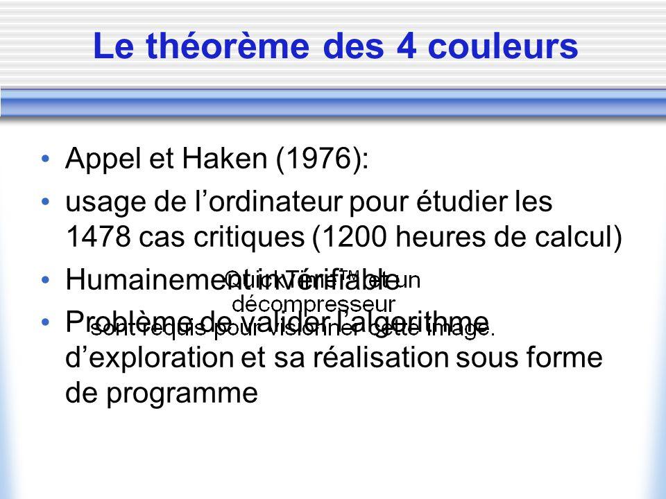 Le théorème des 4 couleurs Appel et Haken (1976): usage de lordinateur pour étudier les 1478 cas critiques (1200 heures de calcul) Humainement invérif