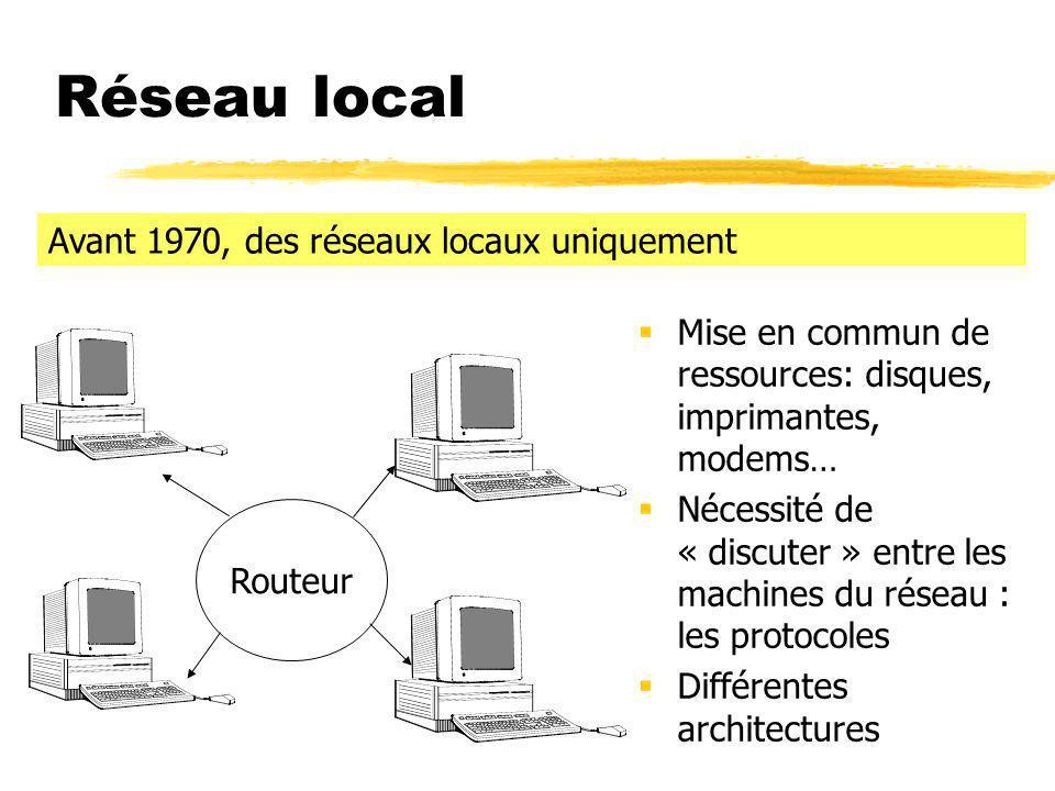 Réseau local Routeur Avant 1970, des réseaux locaux uniquement Mise en commun de ressources: disques, imprimantes, modems… Nécessité de « discuter » entre les machines du réseau : les protocoles Différentes architectures