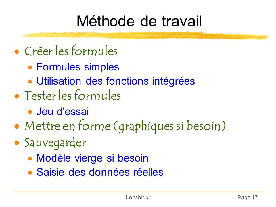 Le tableurPage 17 Méthode de travail Créer les formules Formules simples Utilisation des fonctions intégrées Tester les formules Jeu d'essai Mettre en