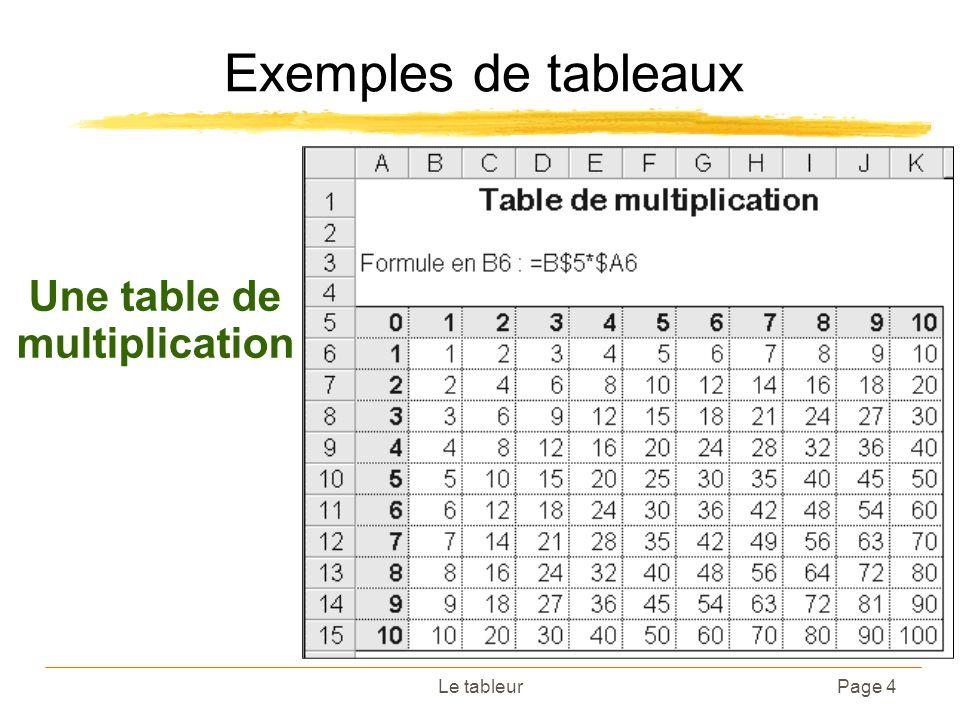 Le tableurPage 4 Exemples de tableaux Une table de multiplication