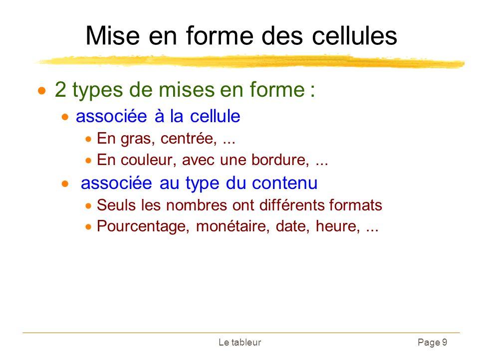 Le tableurPage 9 Mise en forme des cellules 2 types de mises en forme : associée à la cellule En gras, centrée,... En couleur, avec une bordure,... as