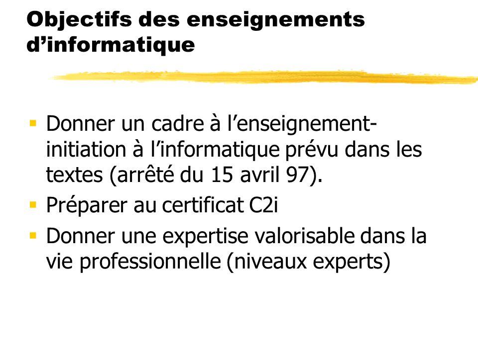 Objectifs des enseignements dinformatique Donner un cadre à lenseignement- initiation à linformatique prévu dans les textes (arrêté du 15 avril 97).