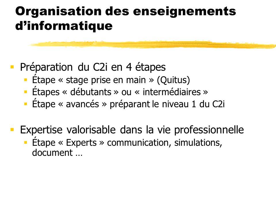 Organisation des enseignements dinformatique Préparation du C2i en 4 étapes Étape « stage prise en main » (Quitus) Étapes « débutants » ou « intermédiaires » Étape « avancés » préparant le niveau 1 du C2i Expertise valorisable dans la vie professionnelle Étape « Experts » communication, simulations, document …