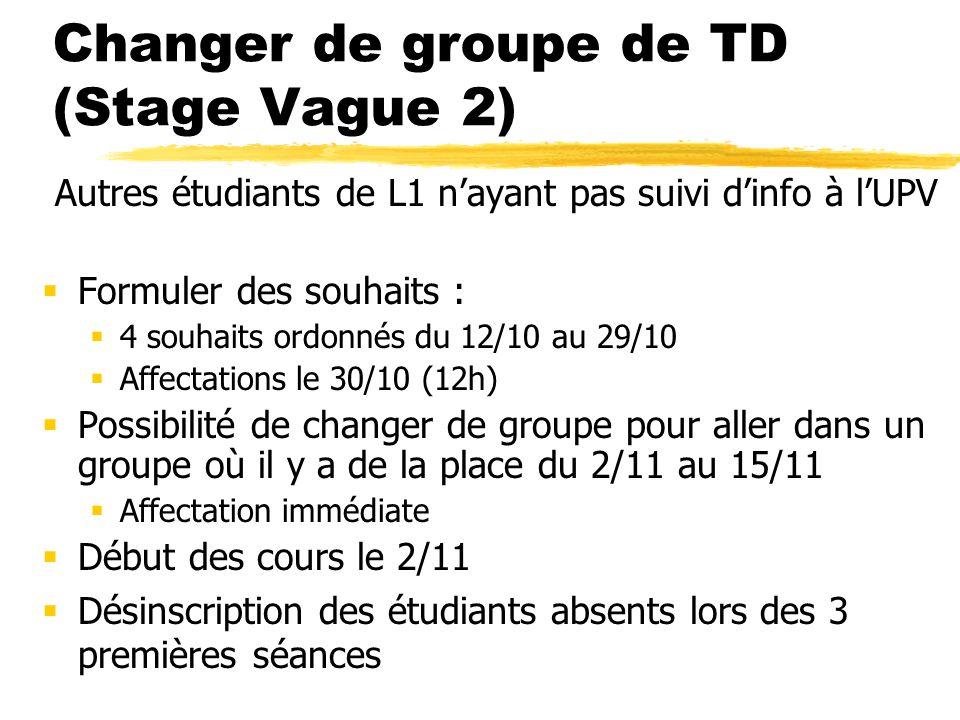 Changer de groupe de TD (Stage Vague 2) Autres étudiants de L1 nayant pas suivi dinfo à lUPV Formuler des souhaits : 4 souhaits ordonnés du 12/10 au 29/10 Affectations le 30/10 (12h) Possibilité de changer de groupe pour aller dans un groupe où il y a de la place du 2/11 au 15/11 Affectation immédiate Début des cours le 2/11 Désinscription des étudiants absents lors des 3 premières séances