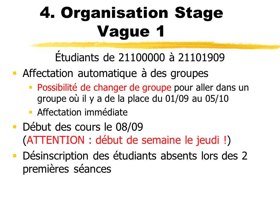 4. Organisation Stage Vague 1 Étudiants de 21100000 à 21101909 Affectation automatique à des groupes Possibilité de changer de groupe pour aller dans