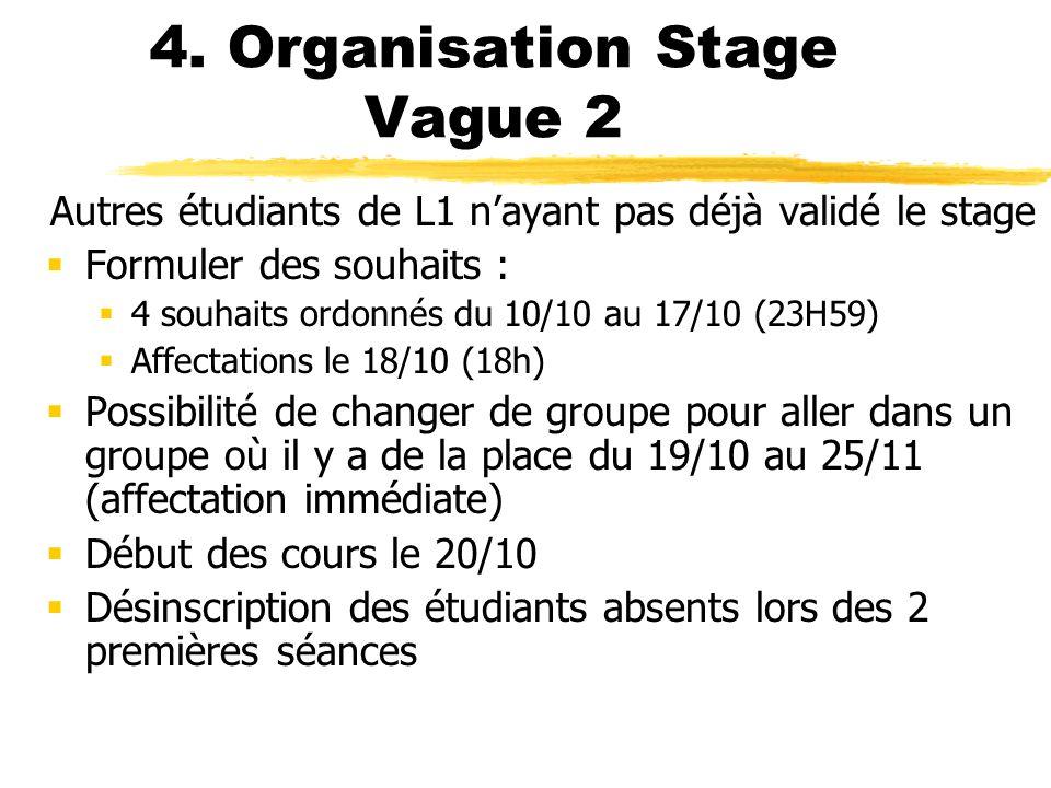 4. Organisation Stage Vague 2 Autres étudiants de L1 nayant pas déjà validé le stage Formuler des souhaits : 4 souhaits ordonnés du 10/10 au 17/10 (23