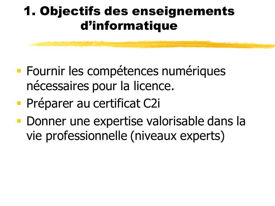 1. Objectifs des enseignements dinformatique Fournir les compétences numériques nécessaires pour la licence. Préparer au certificat C2i Donner une exp