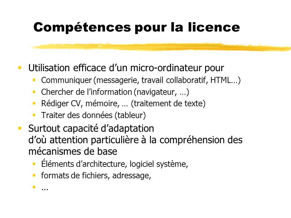 Compétences pour la licence Utilisation efficace dun micro-ordinateur pour Communiquer (messagerie, travail collaboratif, HTML…) Chercher de linformat