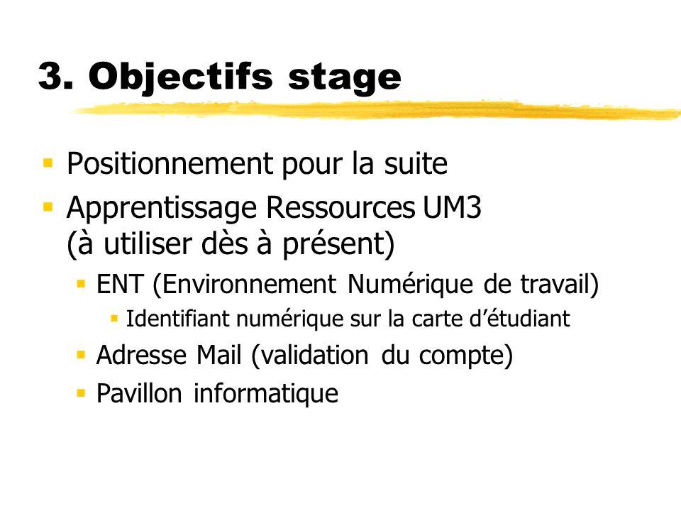 3. Objectifs stage Positionnement pour la suite Apprentissage Ressources UM3 (à utiliser dès à présent) ENT (Environnement Numérique de travail) Ident