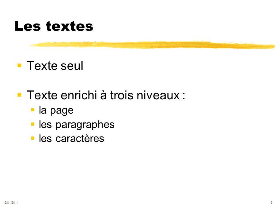 Les textes Texte seul Texte enrichi à trois niveaux : la page les paragraphes les caractères 12/01/2014 9