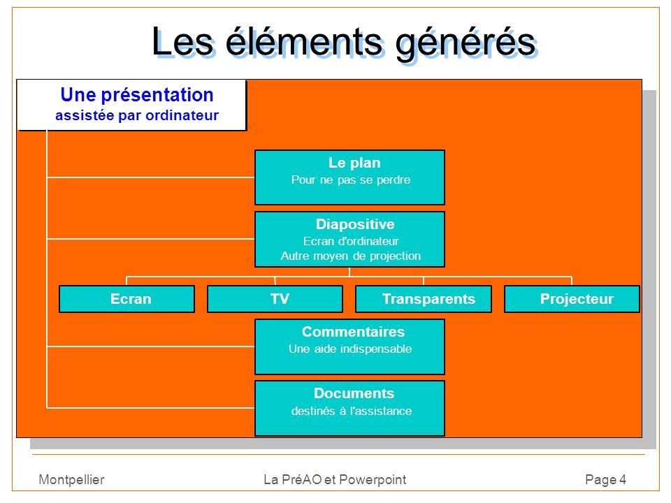 Montpellier La PréAO et PowerpointPage 5 Quelques règles Avoir le bon timing ïDe 30 à 90 s par diapo, soit 1 diapo par minute en moyenne Harmoniser Respecter la règle de trois ïLe public ïLa salle ïLa présentation Colorier juste