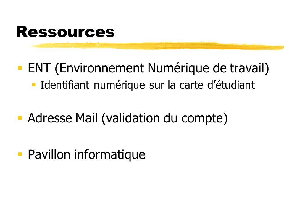 Ressources ENT (Environnement Numérique de travail) Identifiant numérique sur la carte détudiant Adresse Mail (validation du compte) Pavillon informat