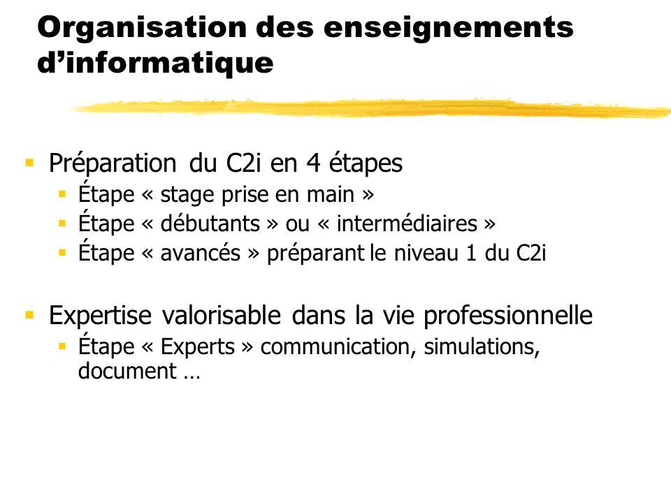 Organisation des enseignements dinformatique Préparation du C2i en 4 étapes Étape « stage prise en main » Étape « débutants » ou « intermédiaires » Ét
