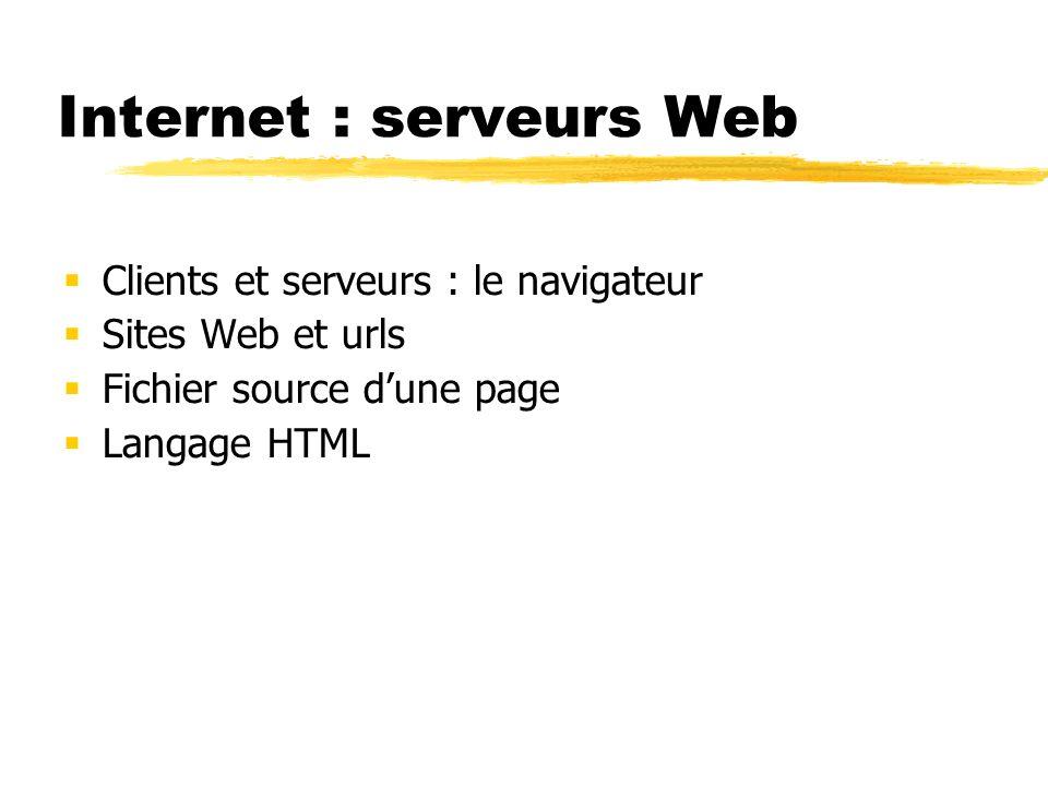 Internet : serveurs Web Clients et serveurs : le navigateur Sites Web et urls Fichier source dune page Langage HTML
