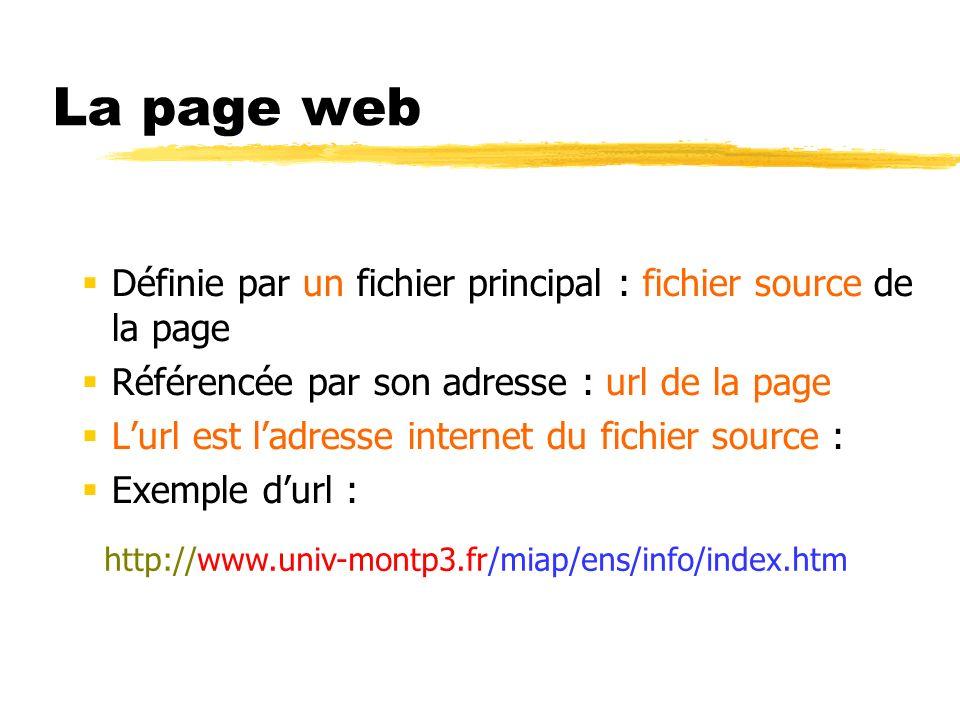 La page web Définie par un fichier principal : fichier source de la page Référencée par son adresse : url de la page Lurl est ladresse internet du fic