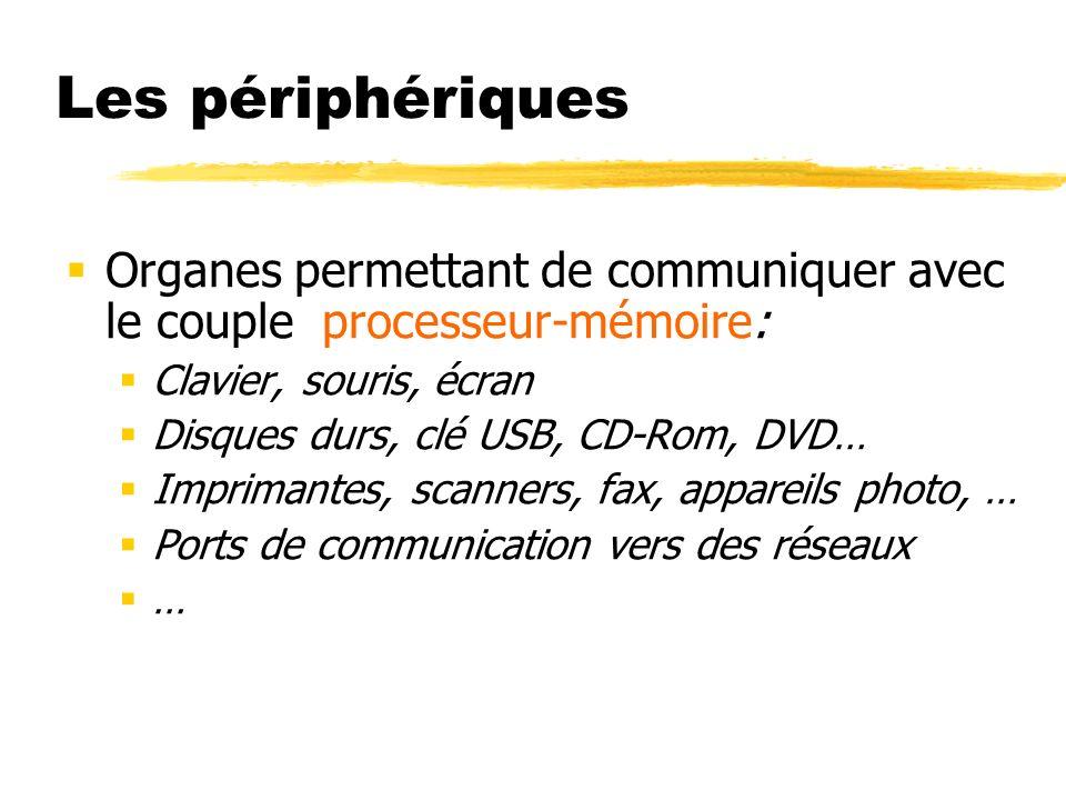 Les périphériques Organes permettant de communiquer avec le couple processeur-mémoire: Clavier, souris, écran Disques durs, clé USB, CD-Rom, DVD… Impr