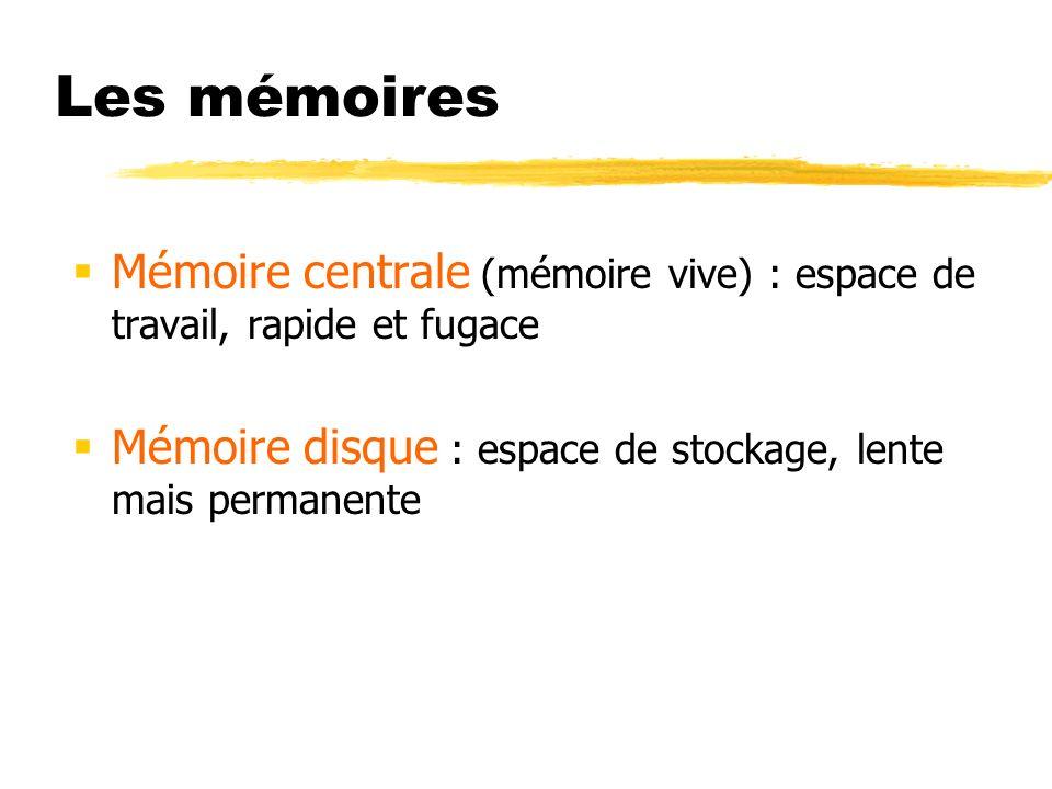 Les mémoires Mémoire centrale (mémoire vive) : espace de travail, rapide et fugace Mémoire disque : espace de stockage, lente mais permanente