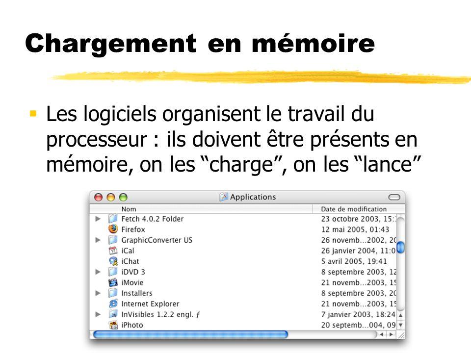 Chargement en mémoire Les logiciels organisent le travail du processeur : ils doivent être présents en mémoire, on les charge, on les lance