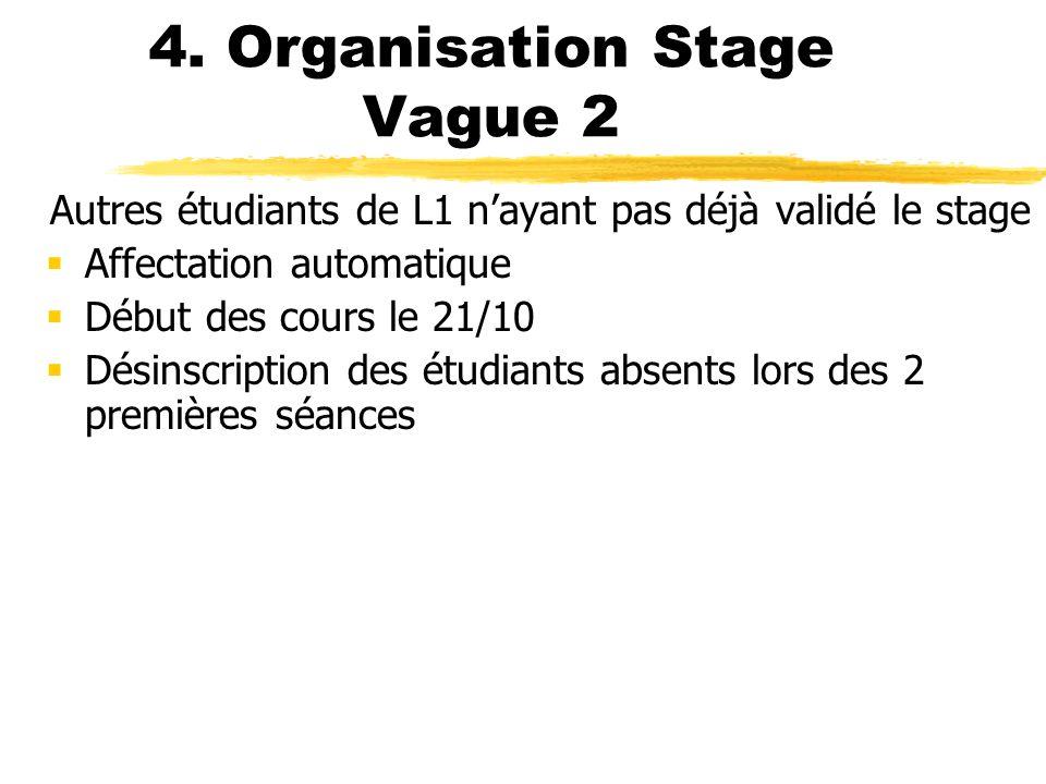 4. Organisation Stage Vague 2 Autres étudiants de L1 nayant pas déjà validé le stage Affectation automatique Début des cours le 21/10 Désinscription d