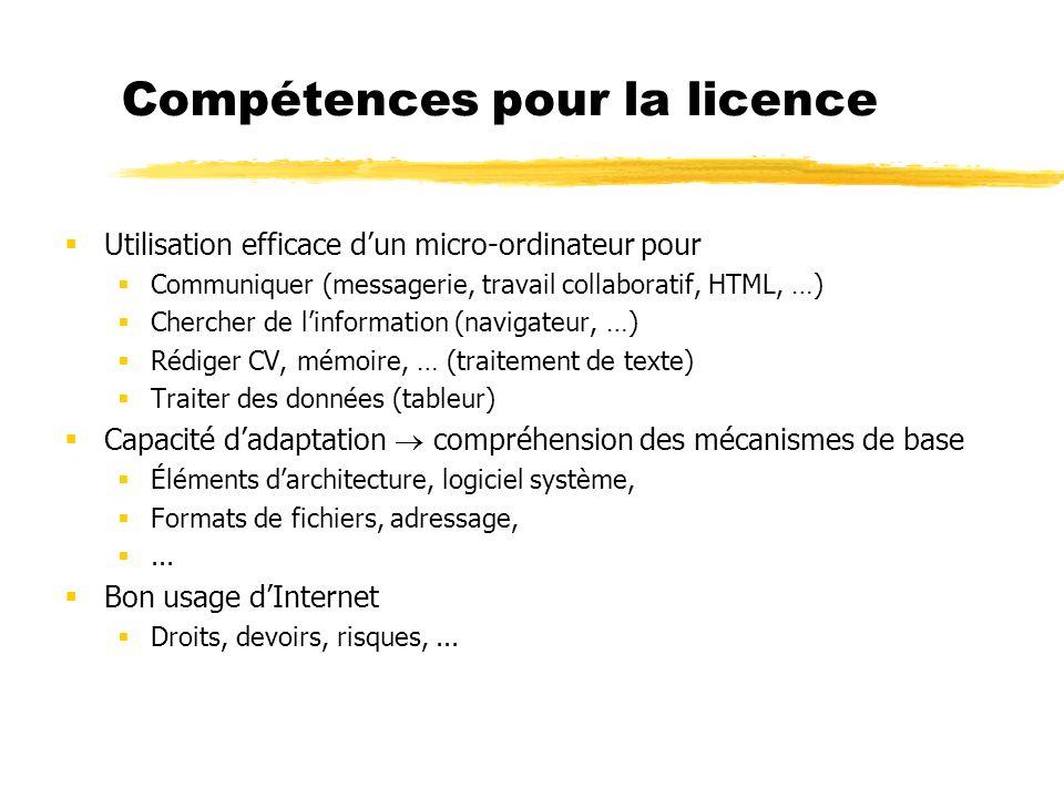Compétences pour la licence Utilisation efficace dun micro-ordinateur pour Communiquer (messagerie, travail collaboratif, HTML, …) Chercher de linform