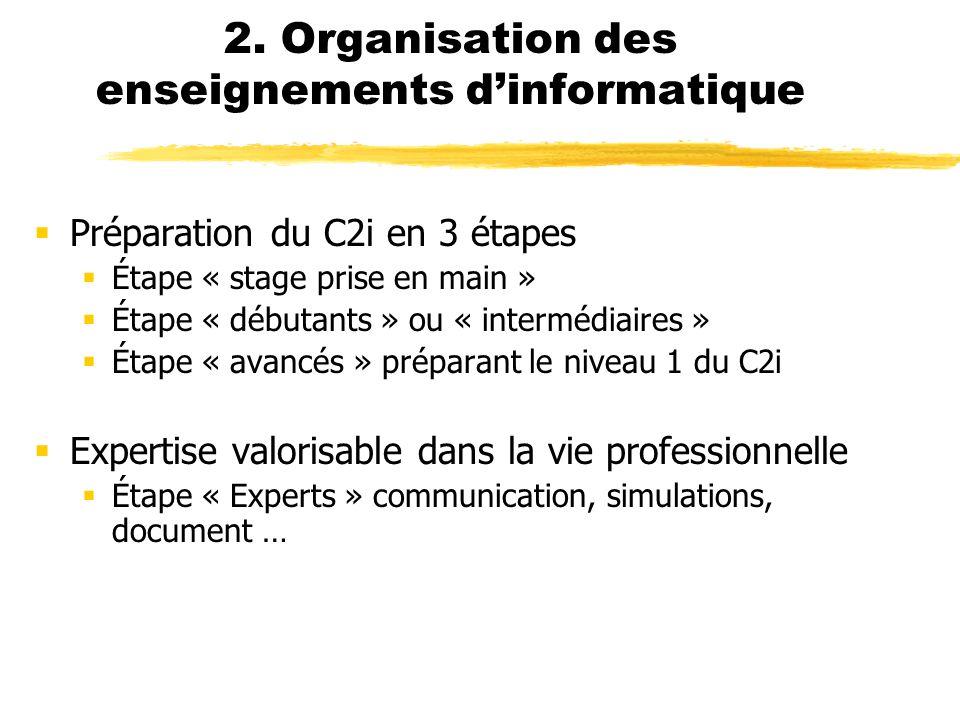 2. Organisation des enseignements dinformatique Préparation du C2i en 3 étapes Étape « stage prise en main » Étape « débutants » ou « intermédiaires »