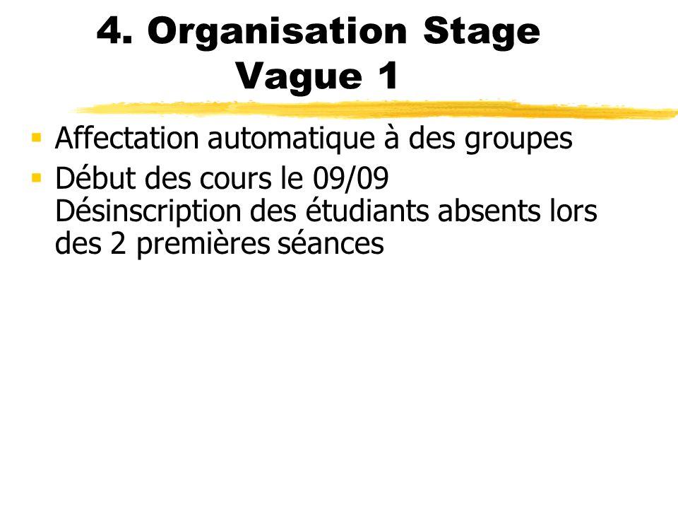 4. Organisation Stage Vague 1 Affectation automatique à des groupes Début des cours le 09/09 Désinscription des étudiants absents lors des 2 premières