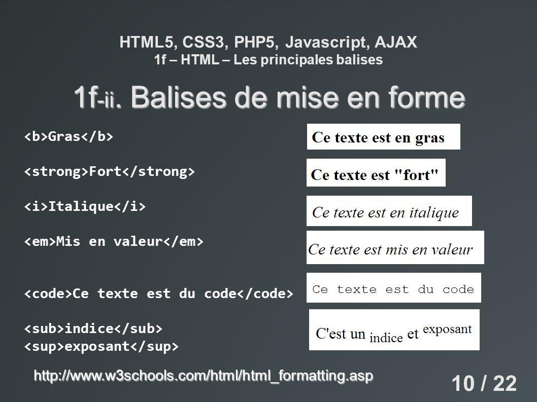 HTML5, CSS3, PHP5, Javascript, AJAX 1f – HTML – Les principales balises 1f -ii. Balises de mise en forme Gras Fort Italique Mis en valeur Ce texte est