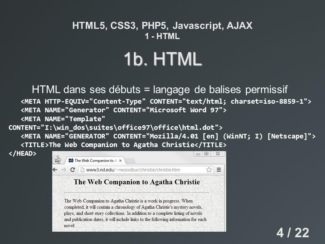HTML5, CSS3, PHP5, Javascript, AJAX 1 - HTML 1b. HTML The Web Companion to Agatha Christie HTML dans ses débuts = langage de balises permissif 4 / 22