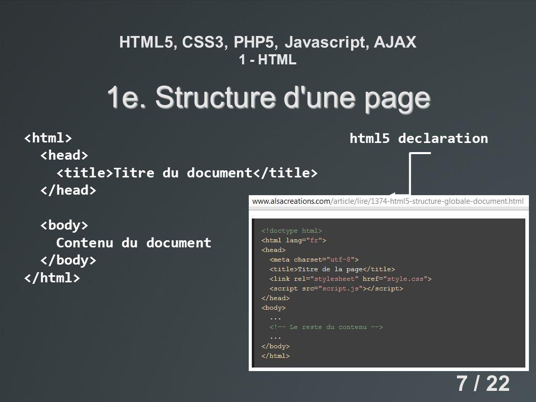 HTML5, CSS3, PHP5, Javascript, AJAX 1 - HTML 1e. Structure d'une page Titre du document Contenu du document html5 declaration 7 / 22