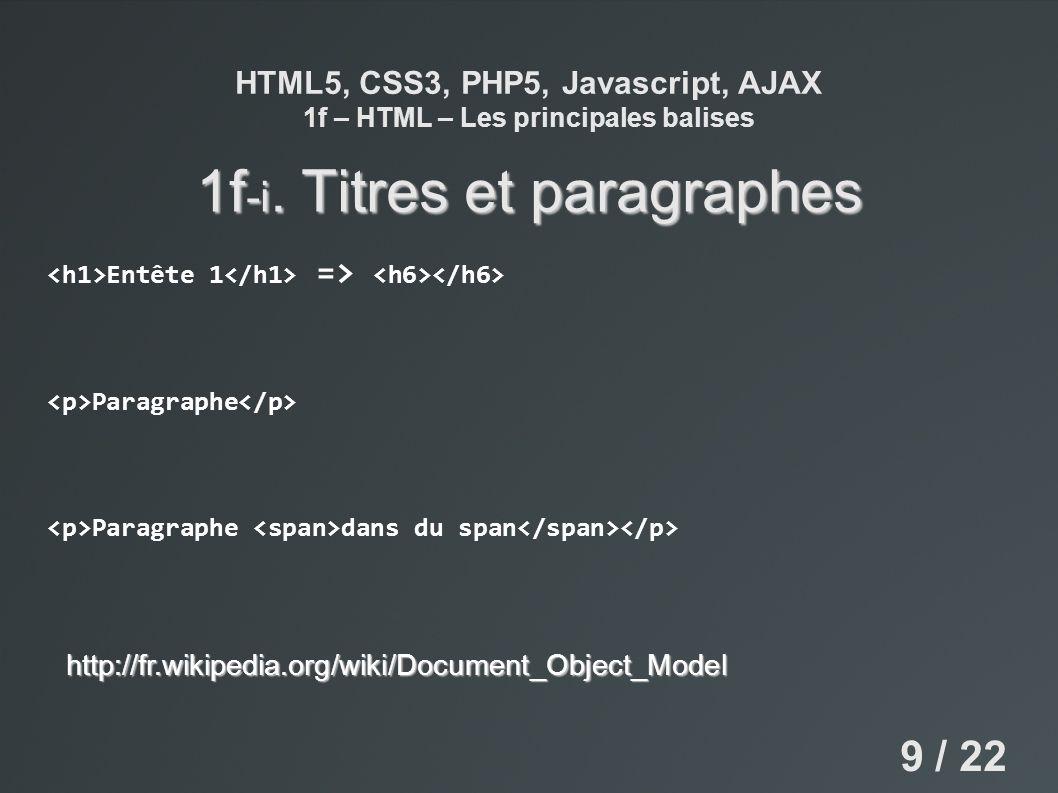 HTML5, CSS3, PHP5, Javascript, AJAX 1f – HTML – Les principales balises 1f -i. Titres et paragraphes Entête 1 => Paragraphe Paragraphe dans du span ht