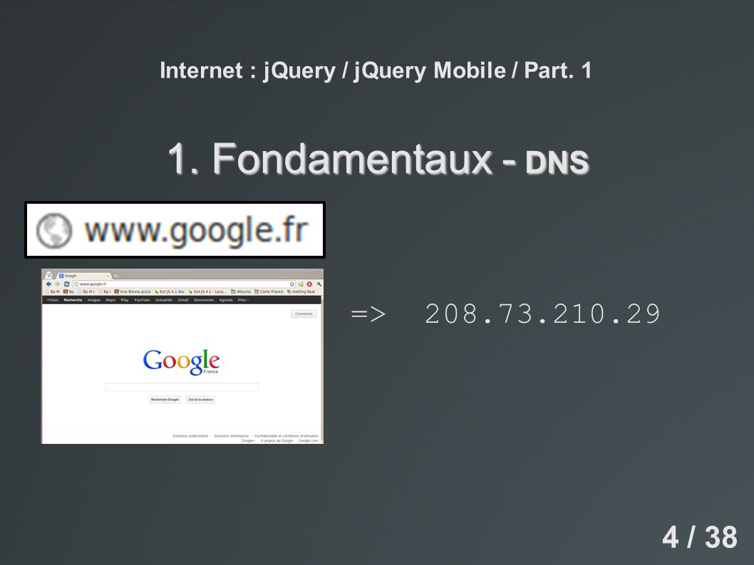 Internet : jQuery / jQuery Mobile / Part. 1 => Fondamentaux - DNS 4 / 38