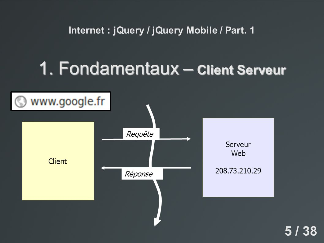 Internet : jQuery / jQuery Mobile / Part. 1 1.