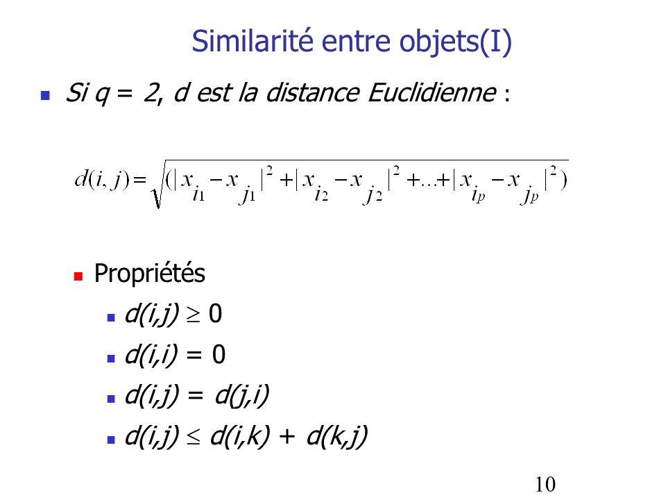 10 Similarité entre objets(I) Si q = 2, d est la distance Euclidienne : Propriétés d(i,j) 0 d(i,i) = 0 d(i,j) = d(j,i) d(i,j) d(i,k) + d(k,j)