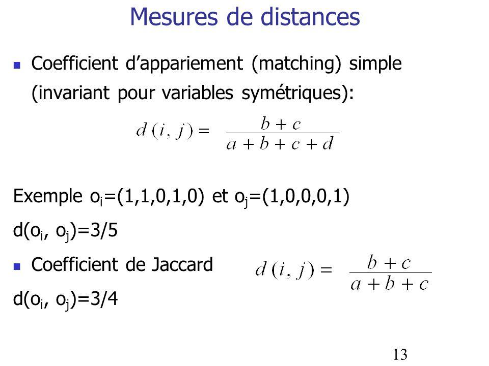 13 Mesures de distances Coefficient dappariement (matching) simple (invariant pour variables symétriques): Exemple o i =(1,1,0,1,0) et o j =(1,0,0,0,1