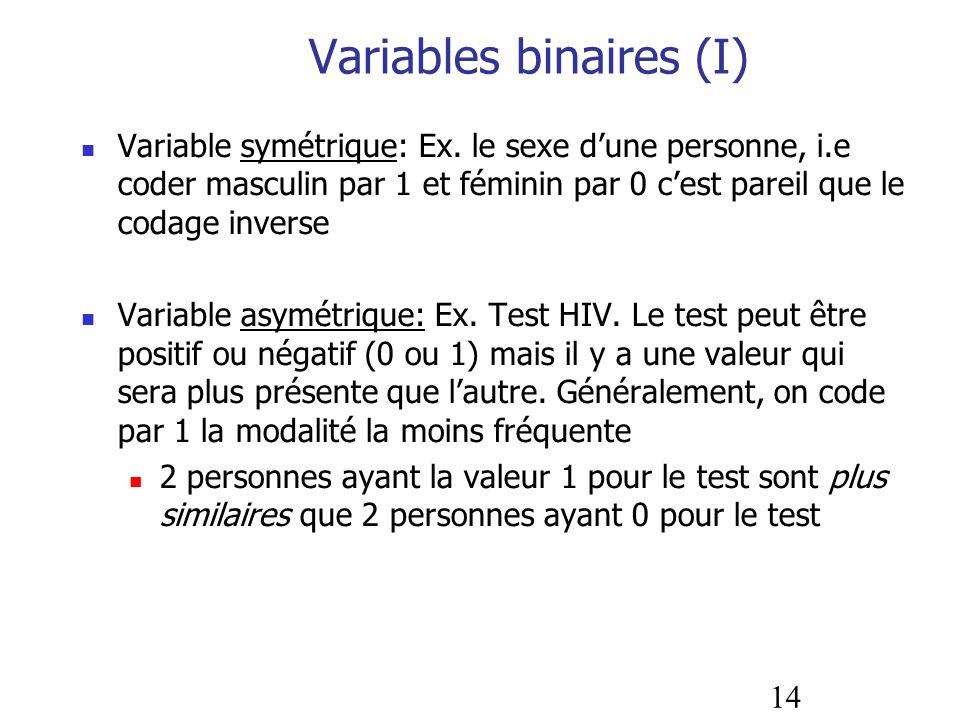 14 Variables binaires (I) Variable symétrique: Ex. le sexe dune personne, i.e coder masculin par 1 et féminin par 0 cest pareil que le codage inverse
