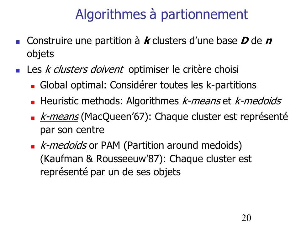 20 Algorithmes à partionnement Construire une partition à k clusters dune base D de n objets Les k clusters doivent optimiser le critère choisi Global