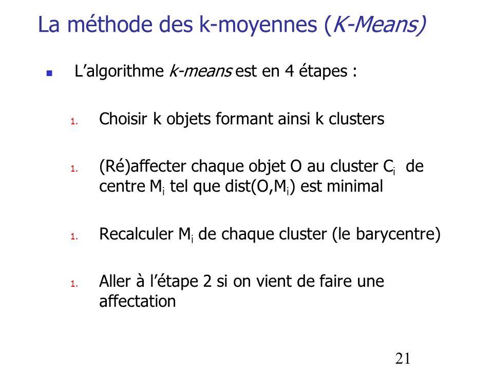 21 La méthode des k-moyennes (K-Means) Lalgorithme k-means est en 4 étapes : 1. Choisir k objets formant ainsi k clusters 1. (Ré)affecter chaque objet