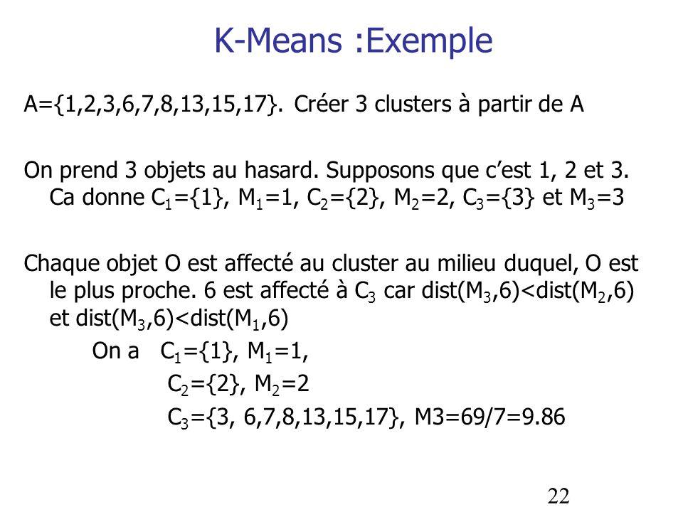 22 K-Means :Exemple A={1,2,3,6,7,8,13,15,17}. Créer 3 clusters à partir de A On prend 3 objets au hasard. Supposons que cest 1, 2 et 3. Ca donne C 1 =