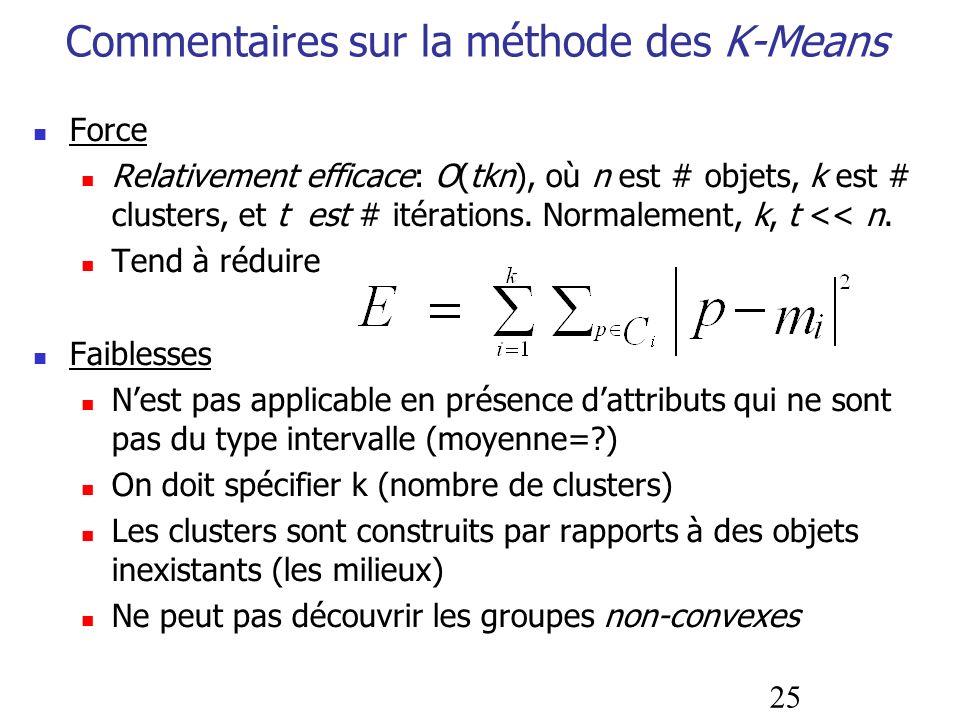 25 Commentaires sur la méthode des K-Means Force Relativement efficace: O(tkn), où n est # objets, k est # clusters, et t est # itérations. Normalemen
