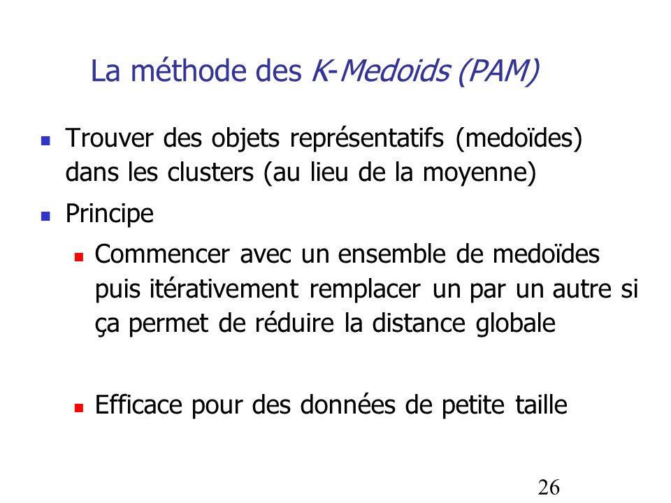 26 La méthode des K-Medoids (PAM) Trouver des objets représentatifs (medoïdes) dans les clusters (au lieu de la moyenne) Principe Commencer avec un en