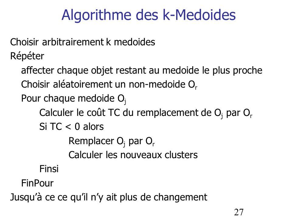 27 Algorithme des k-Medoides Choisir arbitrairement k medoides Répéter affecter chaque objet restant au medoide le plus proche Choisir aléatoirement u