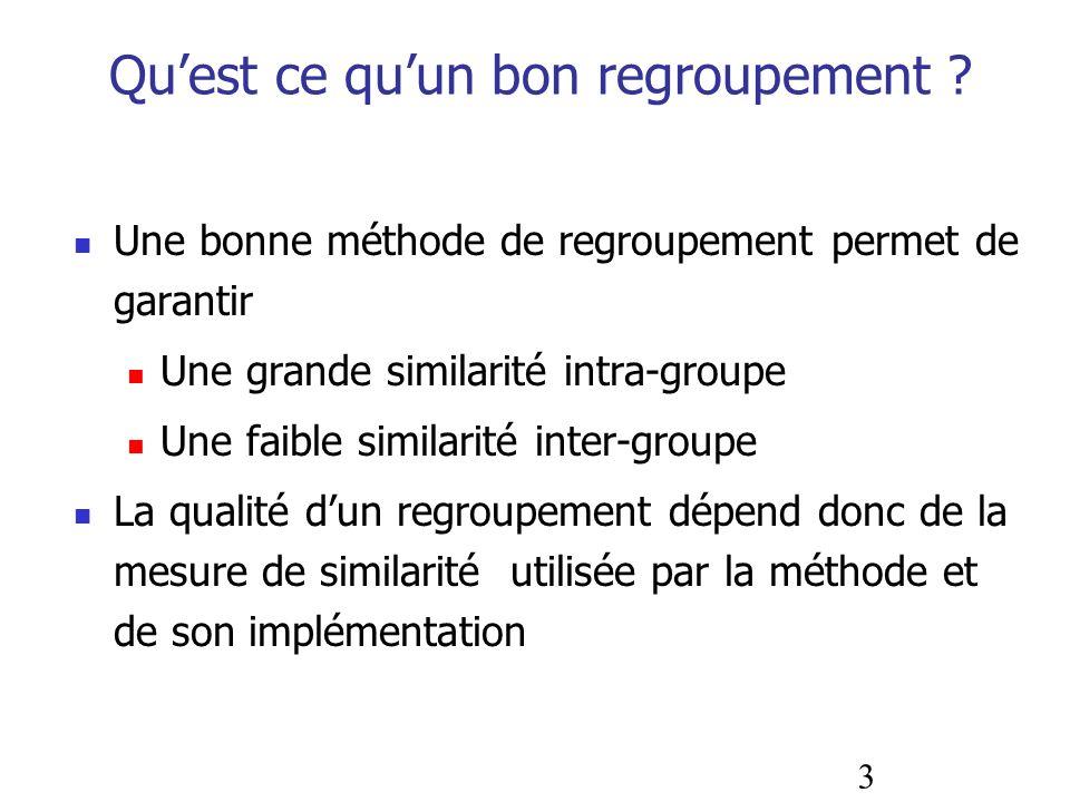3 Quest ce quun bon regroupement ? Une bonne méthode de regroupement permet de garantir Une grande similarité intra-groupe Une faible similarité inter